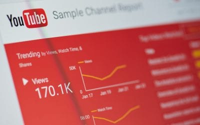 YouTube Income Reports for Jan-Dec 2019